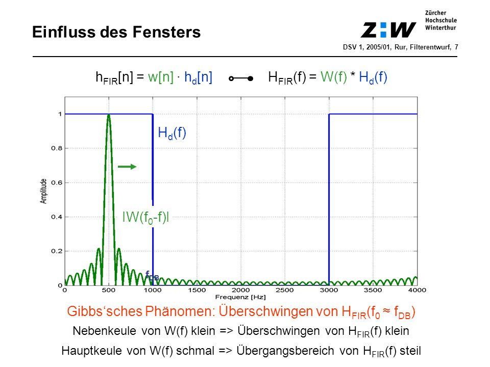 Einfluss des Fensters hFIR[n] = w[n] · hd[n] HFIR(f) = W(f) * Hd(f)